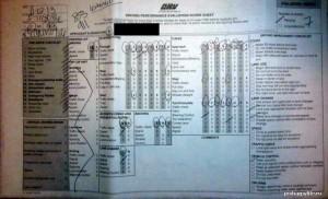 Лист оценки вождения Виталика